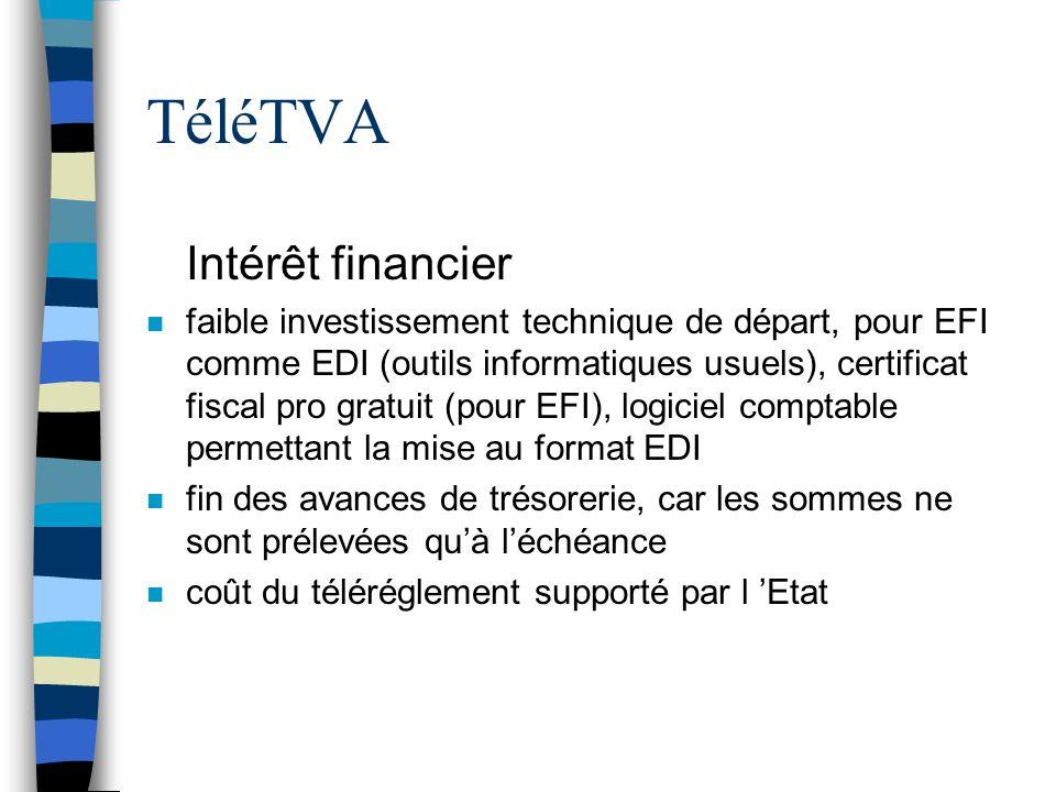 TéléTVA Intérêt financier