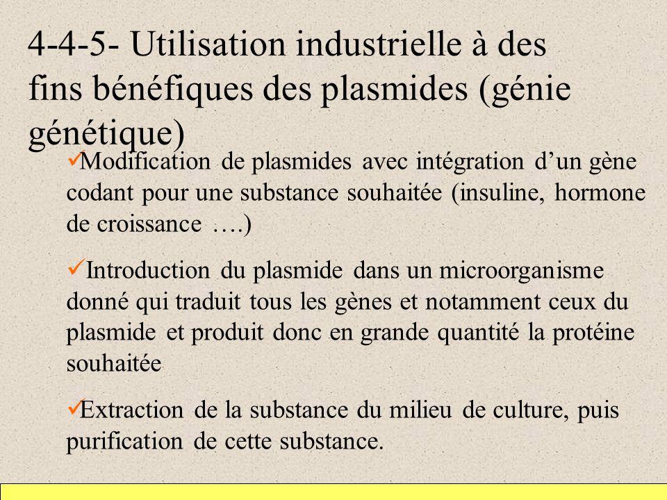 4-4-5- Utilisation industrielle à des fins bénéfiques des plasmides (génie génétique)