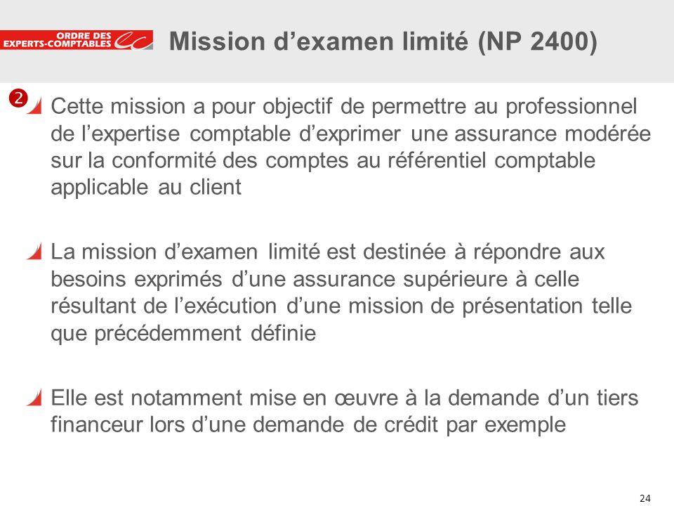 Mission d'examen limité (NP 2400)