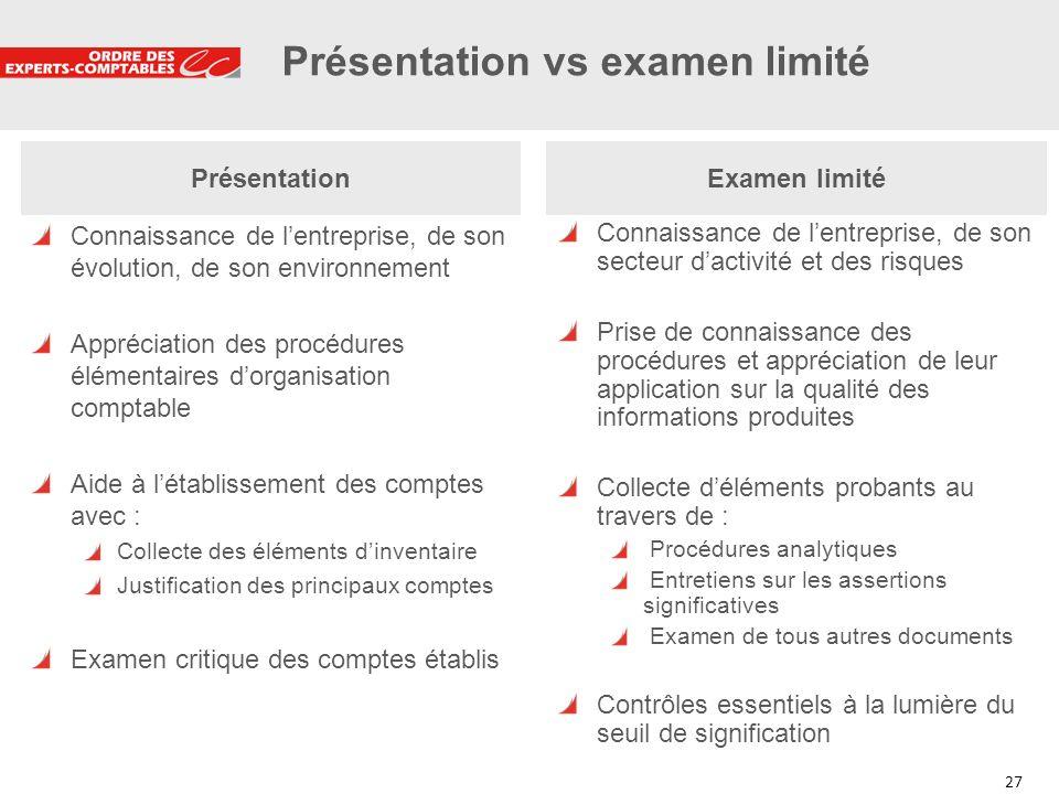 Présentation vs examen limité
