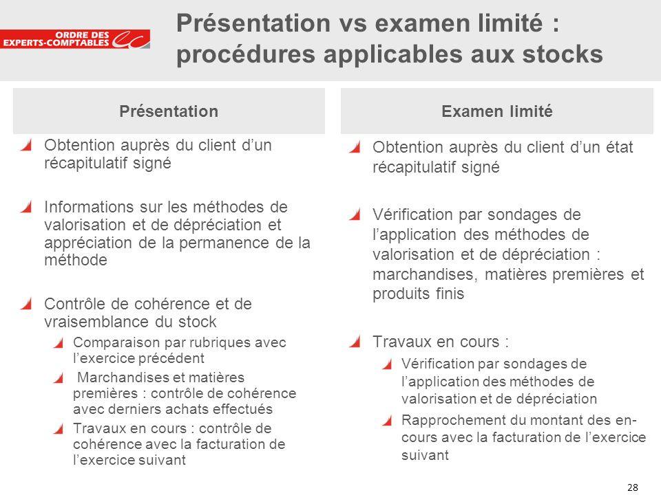 Présentation vs examen limité : procédures applicables aux stocks