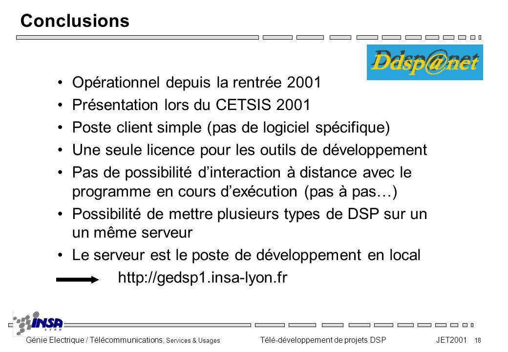 Conclusions Opérationnel depuis la rentrée 2001