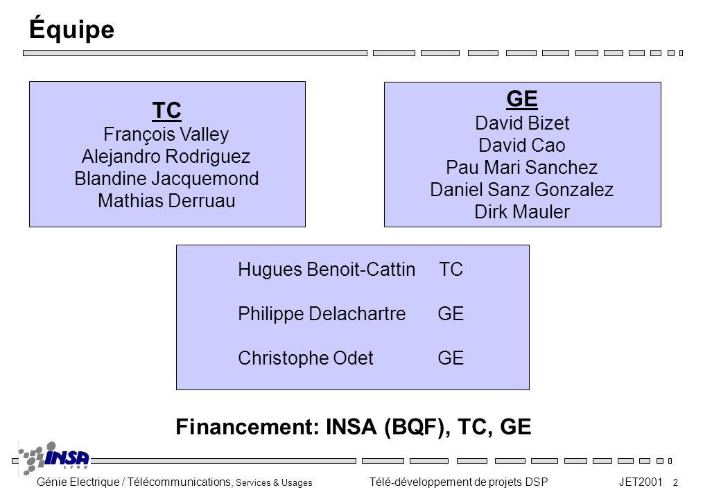 Équipe GE TC Financement: INSA (BQF), TC, GE David Bizet