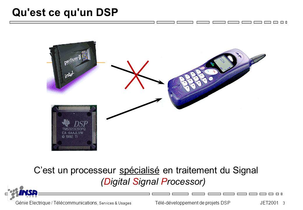 Qu est ce qu un DSP C'est un processeur spécialisé en traitement du Signal.