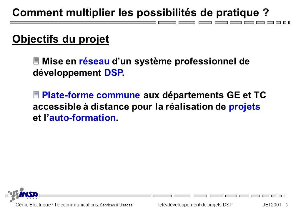 Comment multiplier les possibilités de pratique Objectifs du projet