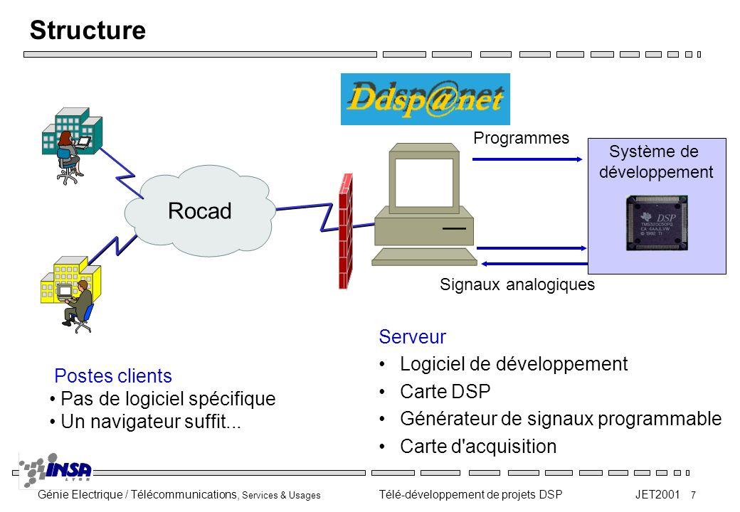 Structure Rocad Serveur Logiciel de développement Carte DSP