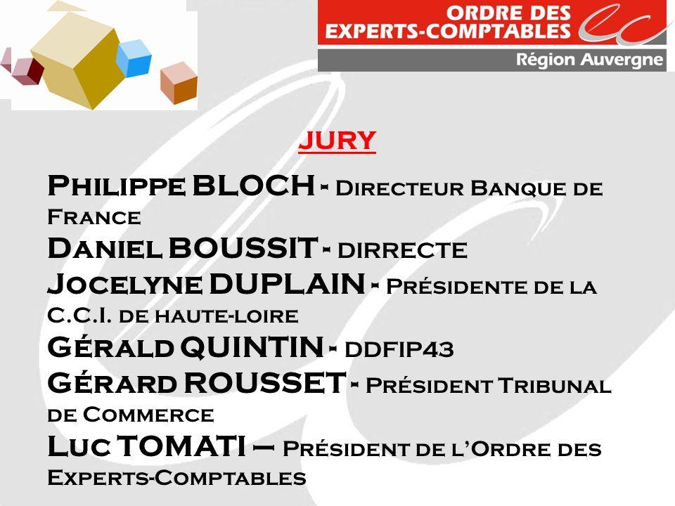 Philippe BLOCH - Directeur Banque de France Daniel BOUSSIT - DIRRECTE