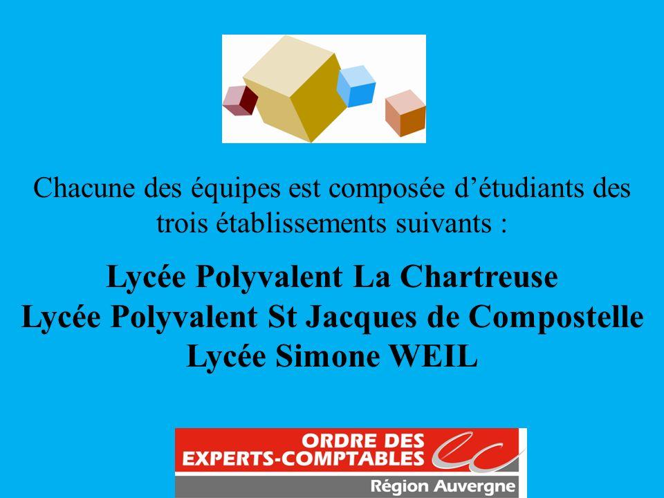 Lycée Polyvalent La Chartreuse