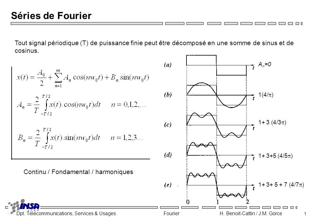 Séries de Fourier Tout signal périodique (T) de puissance finie peut être décomposé en une somme de sinus et de cosinus.