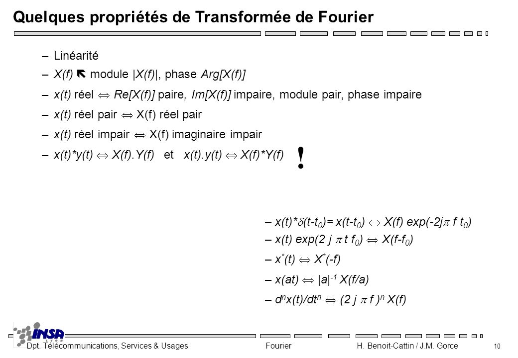 ! Quelques propriétés de Transformée de Fourier Linéarité