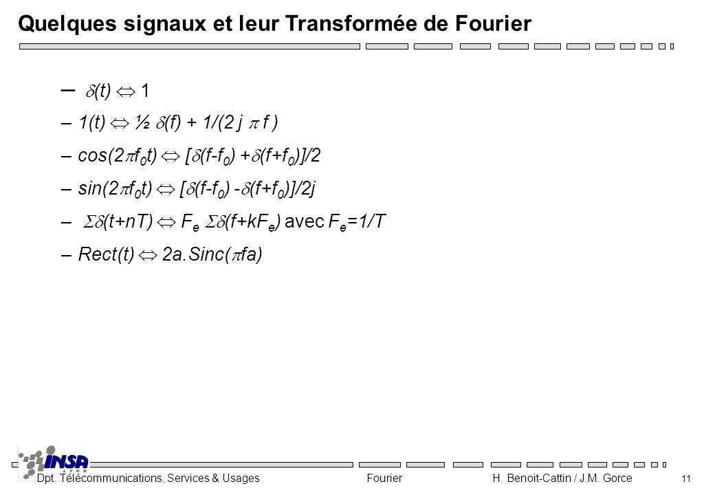 d(t)  1 Quelques signaux et leur Transformée de Fourier