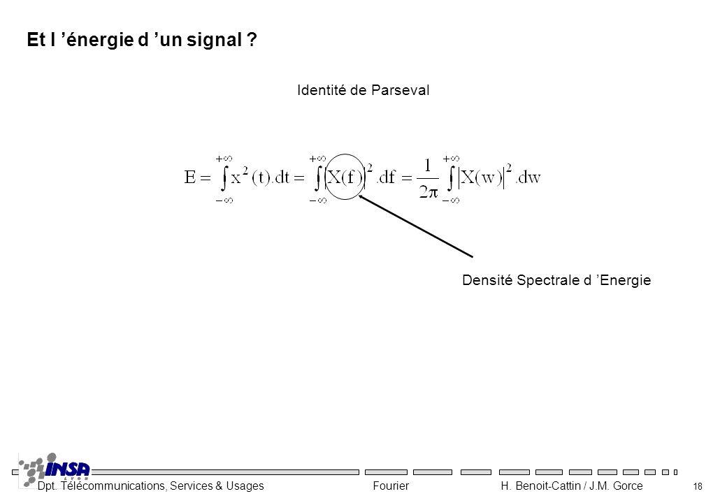 Et l 'énergie d 'un signal