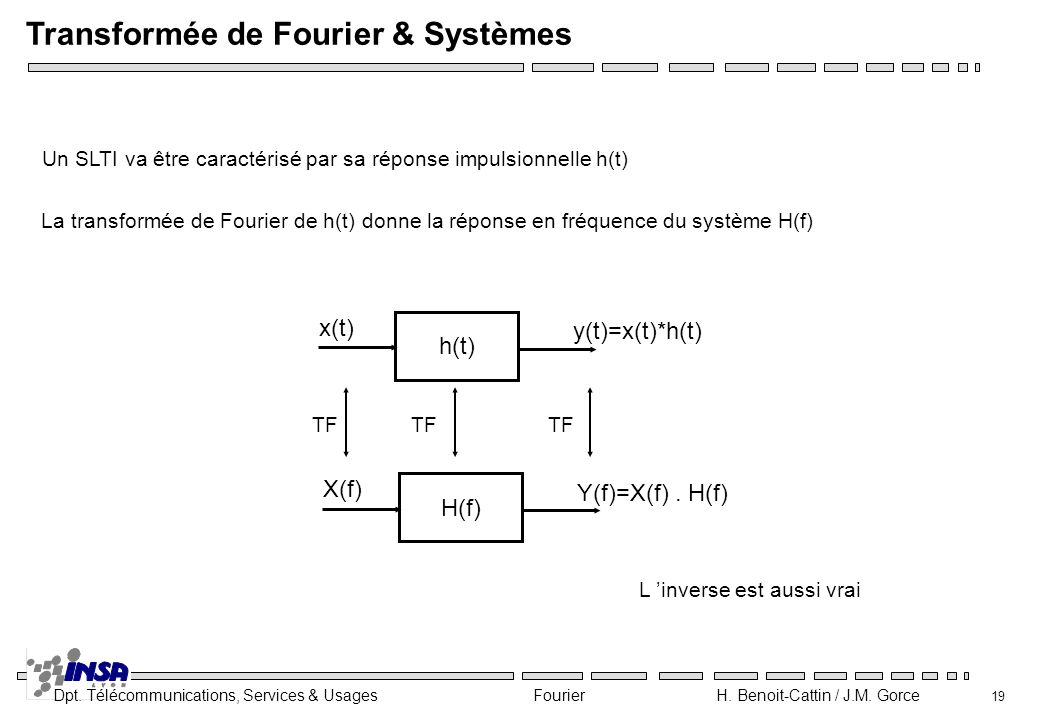 Transformée de Fourier & Systèmes