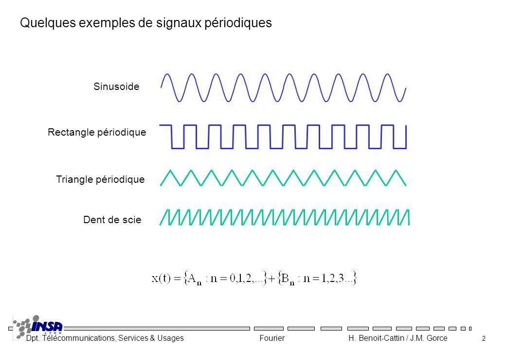 Quelques exemples de signaux périodiques