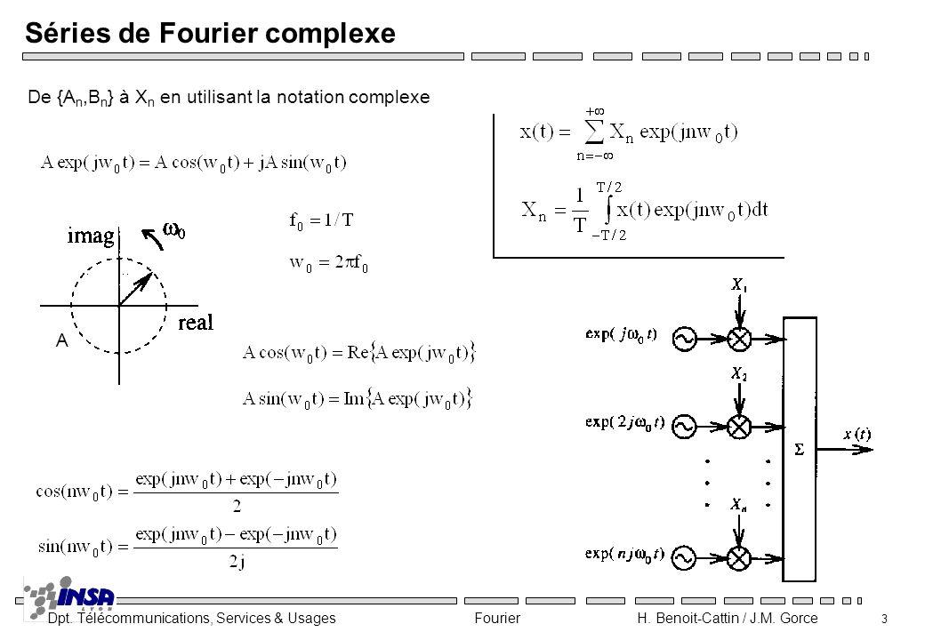 Séries de Fourier complexe