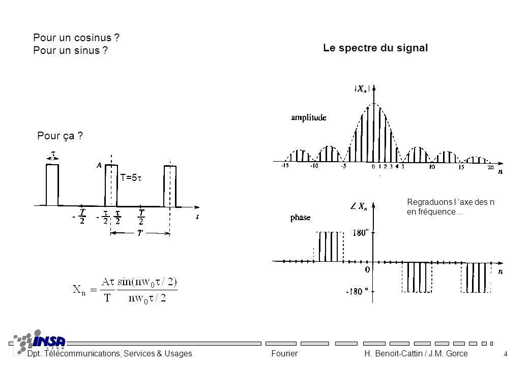 Pour un cosinus Pour un sinus Le spectre du signal Pour ça T=5t