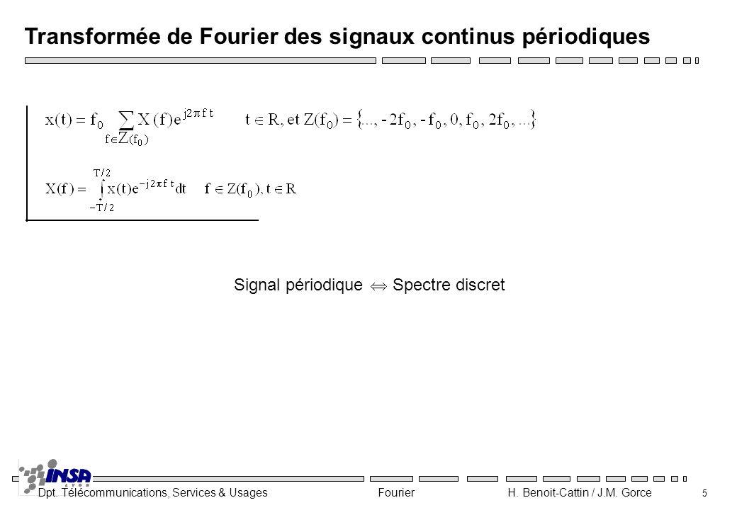 Transformée de Fourier des signaux continus périodiques