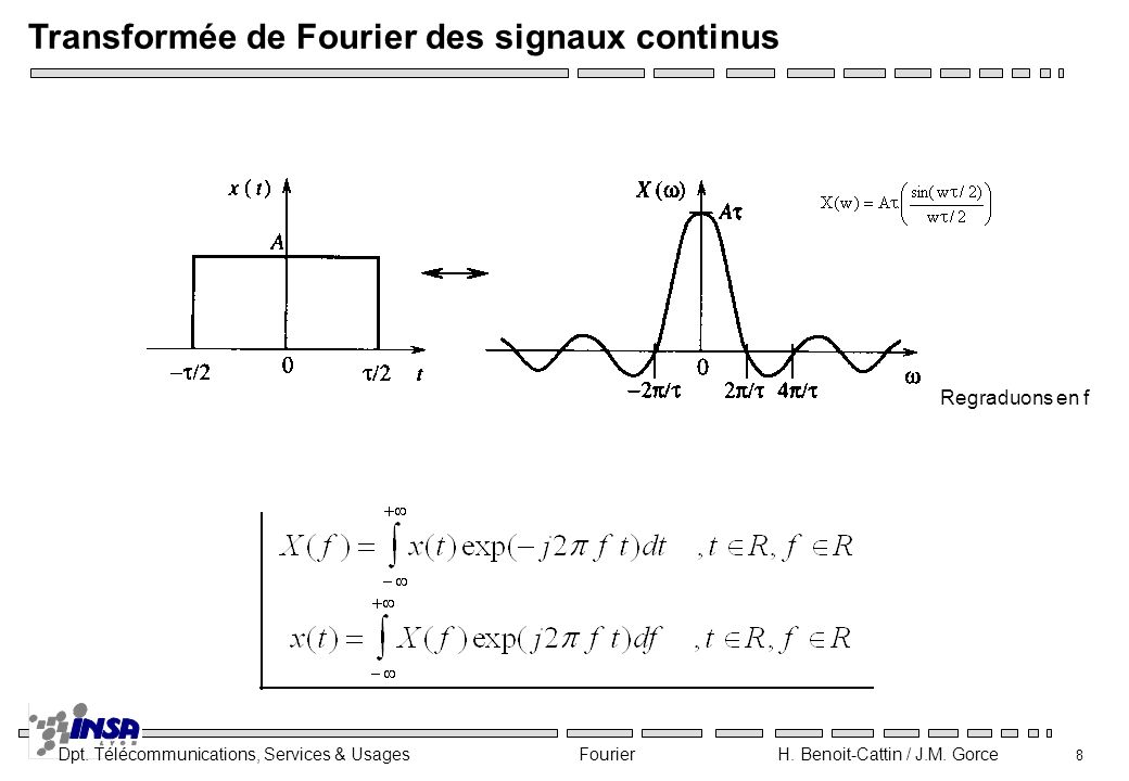 Transformée de Fourier des signaux continus