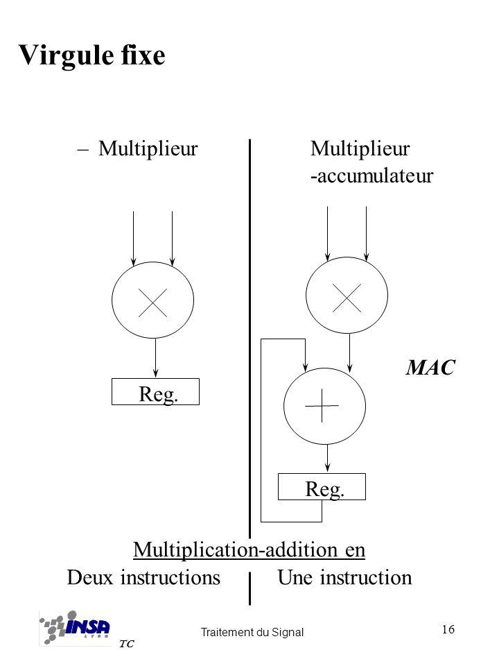 Virgule fixe Multiplieur Multiplieur -accumulateur MAC Reg. Reg.
