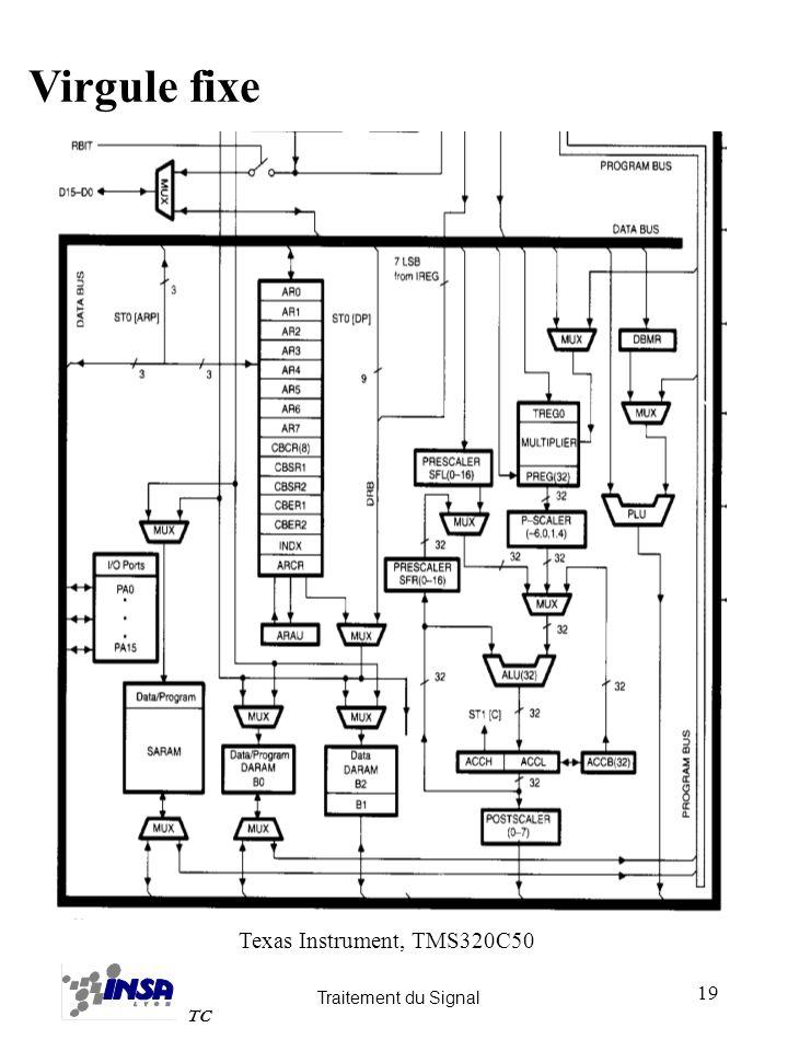Virgule fixe Texas Instrument, TMS320C50