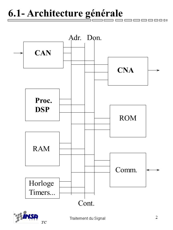 6.1- Architecture générale