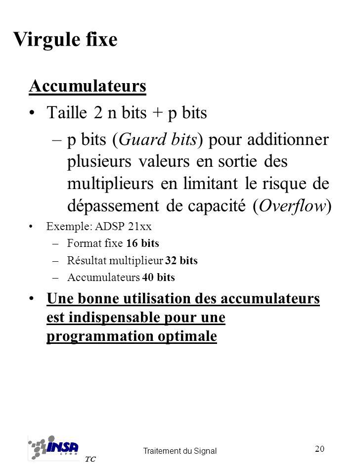 Virgule fixe Accumulateurs Taille 2 n bits + p bits