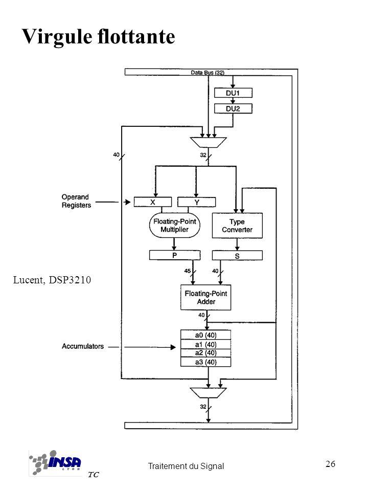 Virgule flottante Lucent, DSP3210