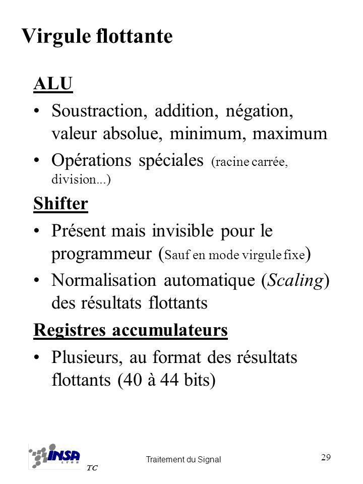 Virgule flottante ALU. Soustraction, addition, négation, valeur absolue, minimum, maximum. Opérations spéciales (racine carrée, division...)
