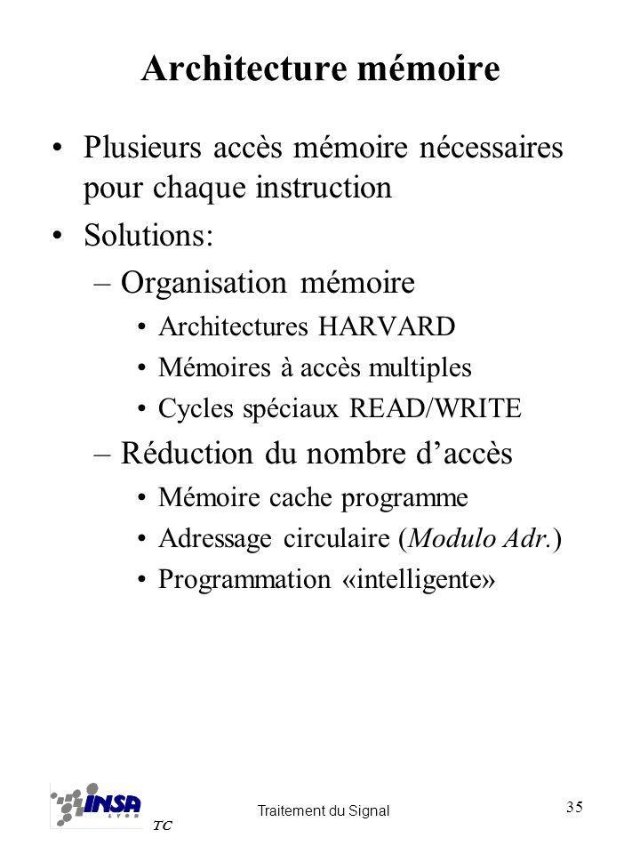 Architecture mémoire Plusieurs accès mémoire nécessaires pour chaque instruction. Solutions: Organisation mémoire.