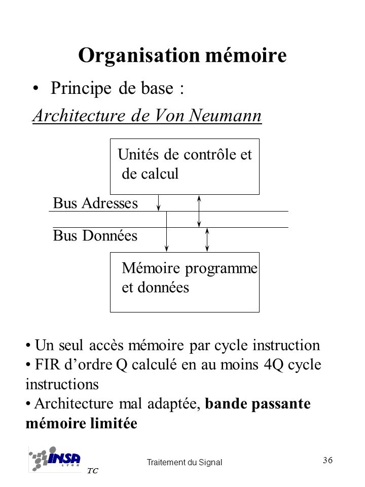 Organisation mémoire Principe de base : Architecture de Von Neumann