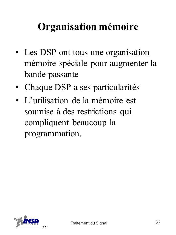 Organisation mémoire Les DSP ont tous une organisation mémoire spéciale pour augmenter la bande passante.