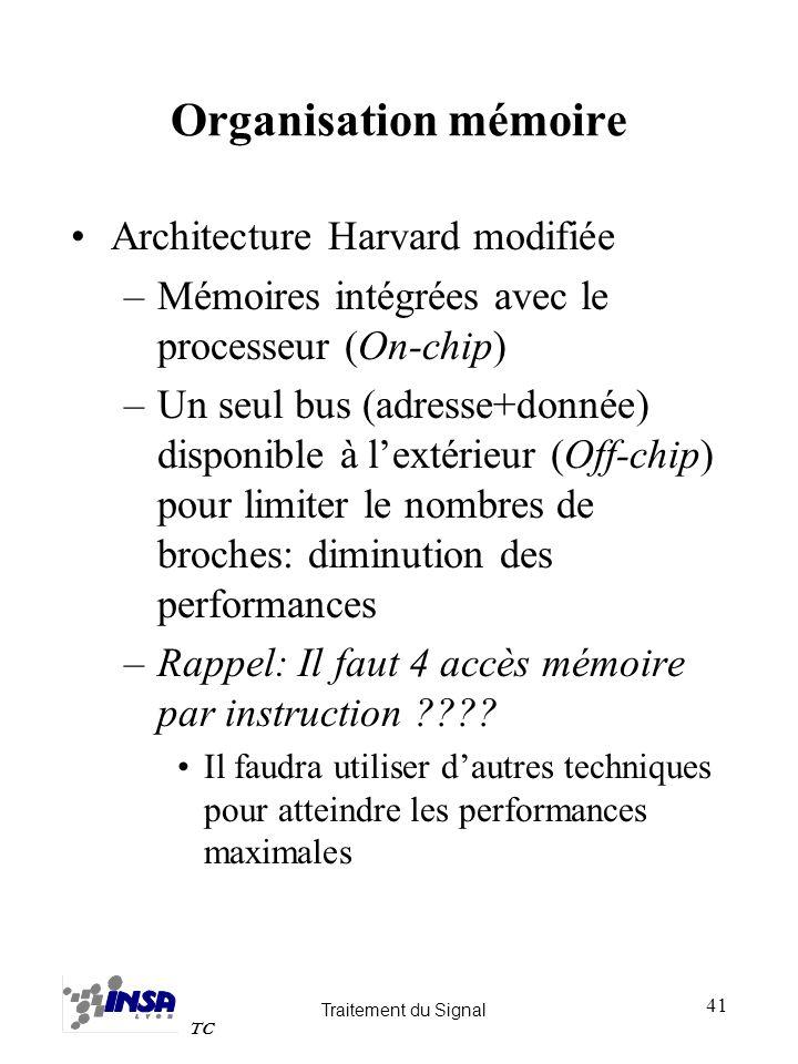 Organisation mémoire Architecture Harvard modifiée