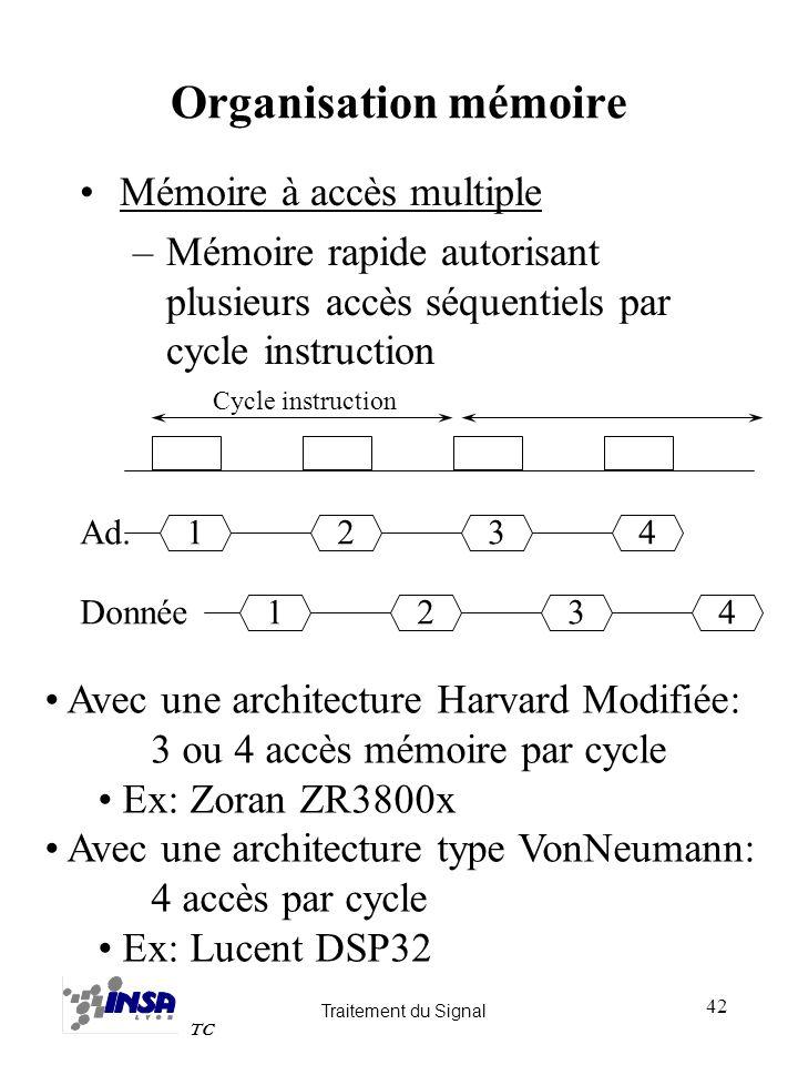 Organisation mémoire Mémoire à accès multiple