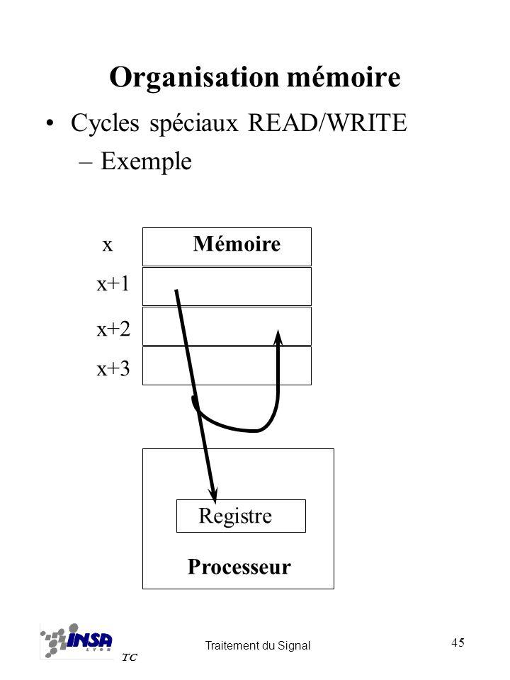 Organisation mémoire Cycles spéciaux READ/WRITE Exemple x Mémoire x+1