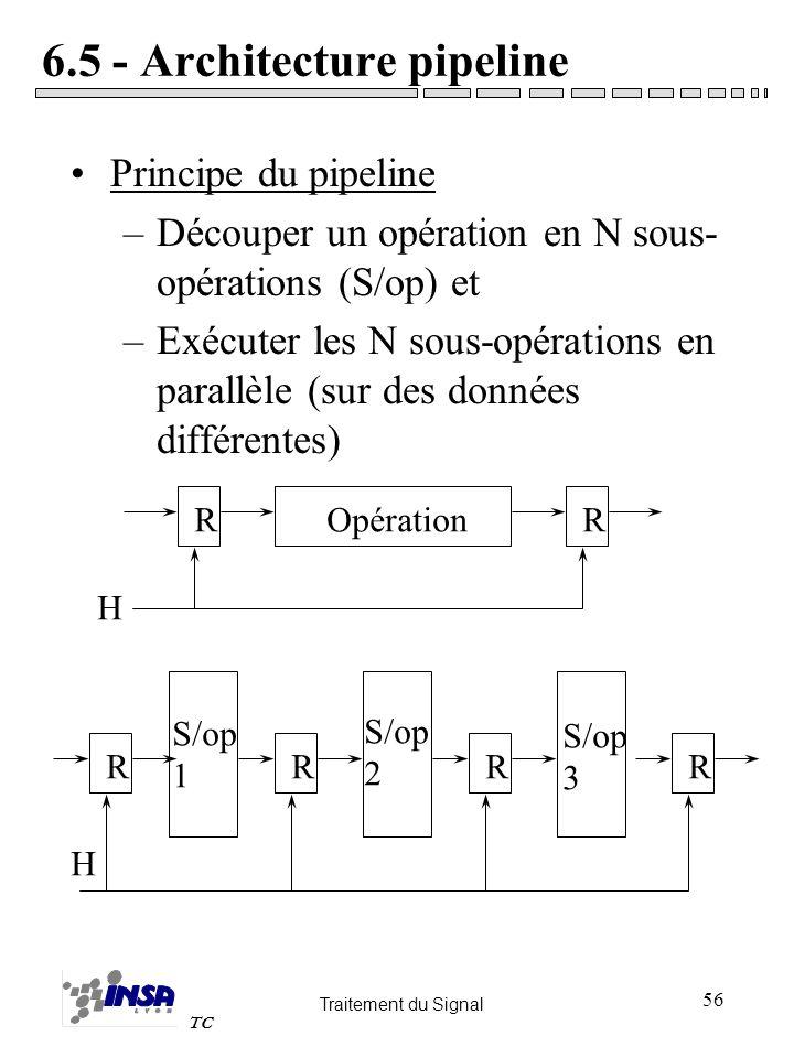 6.5 - Architecture pipeline
