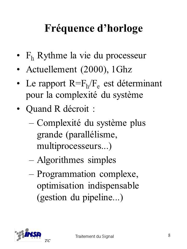 Fréquence d'horloge Fh Rythme la vie du processeur