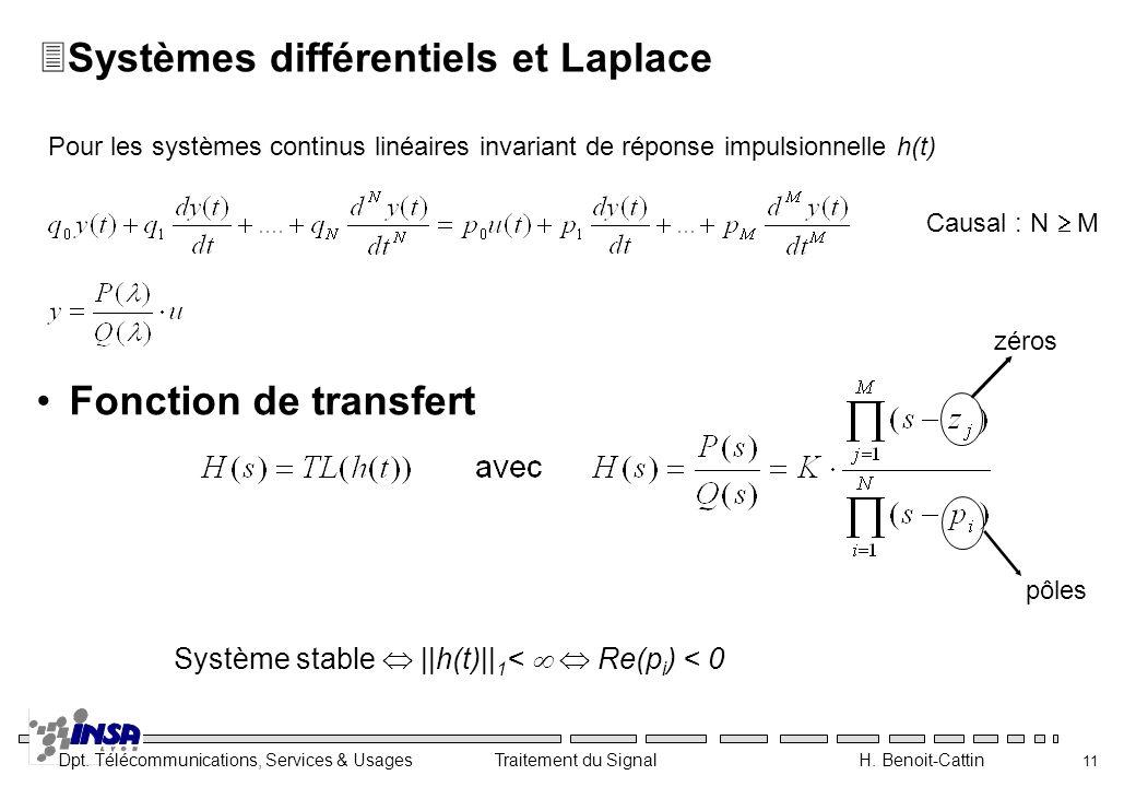 Systèmes différentiels et Laplace