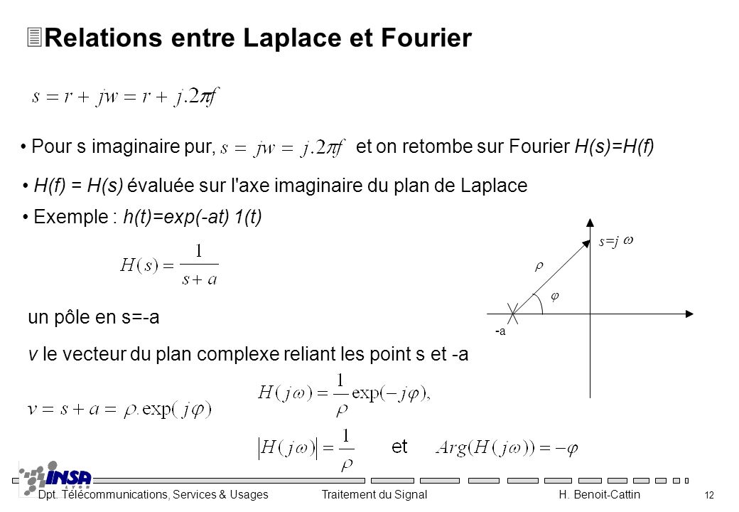 Relations entre Laplace et Fourier