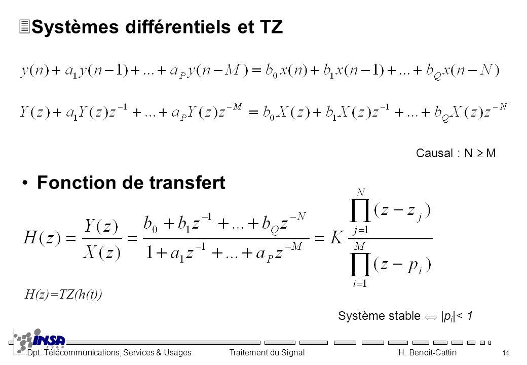 Systèmes différentiels et TZ
