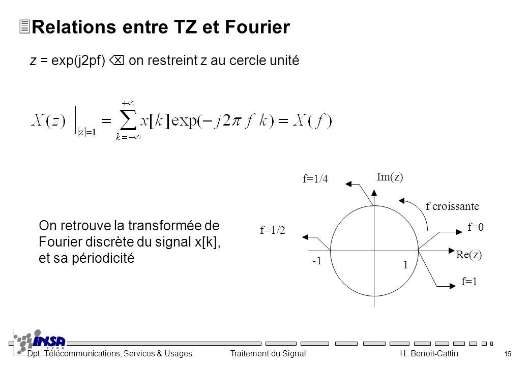 Relations entre TZ et Fourier