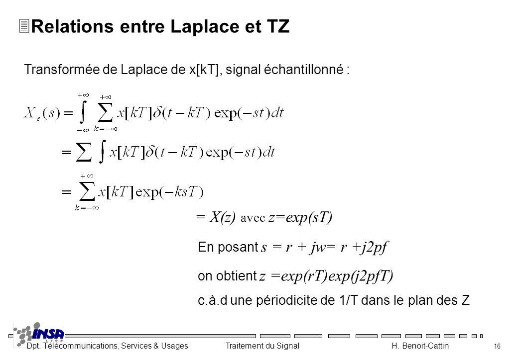 Relations entre Laplace et TZ