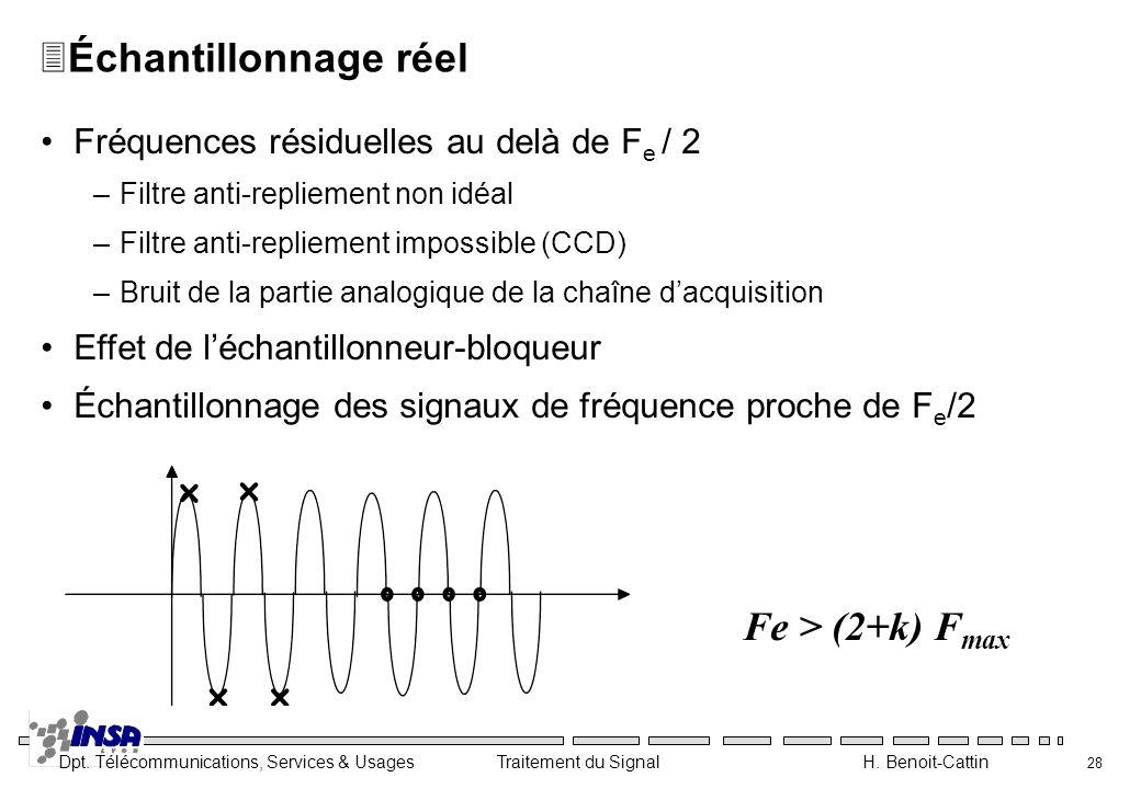 Échantillonnage réel Fe > (2+k) Fmax