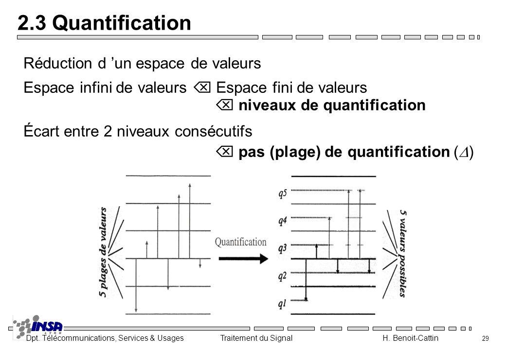 2.3 Quantification Réduction d 'un espace de valeurs