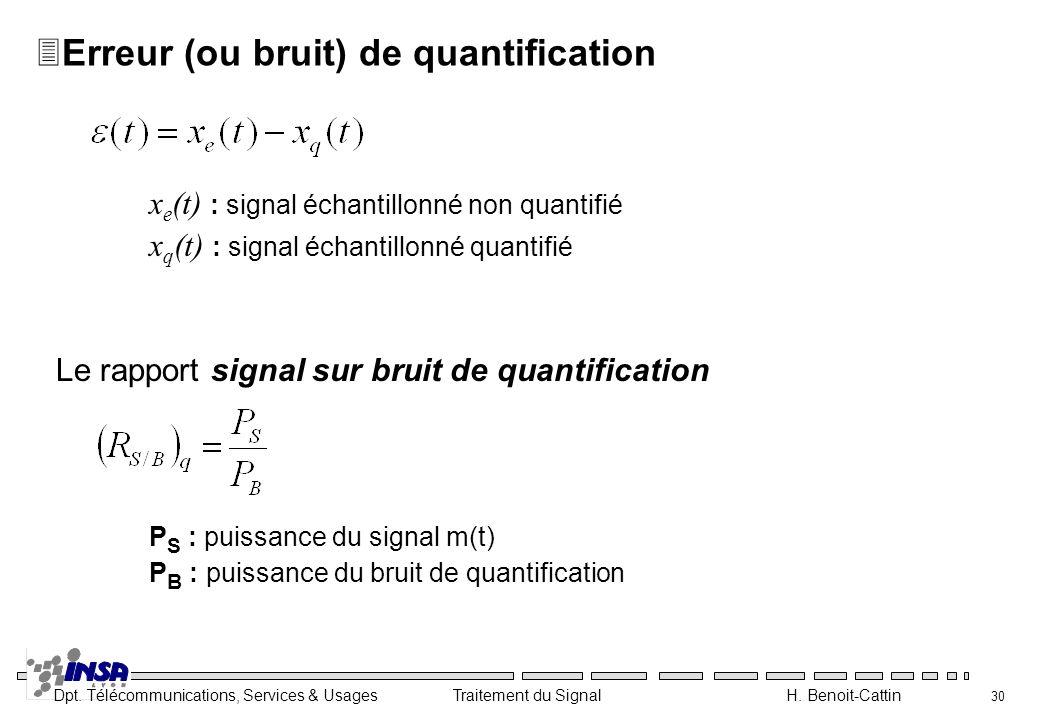 Erreur (ou bruit) de quantification