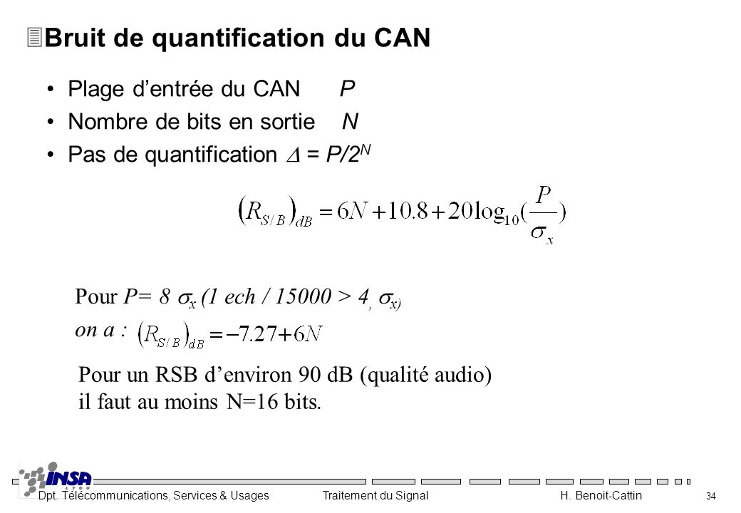 Bruit de quantification du CAN