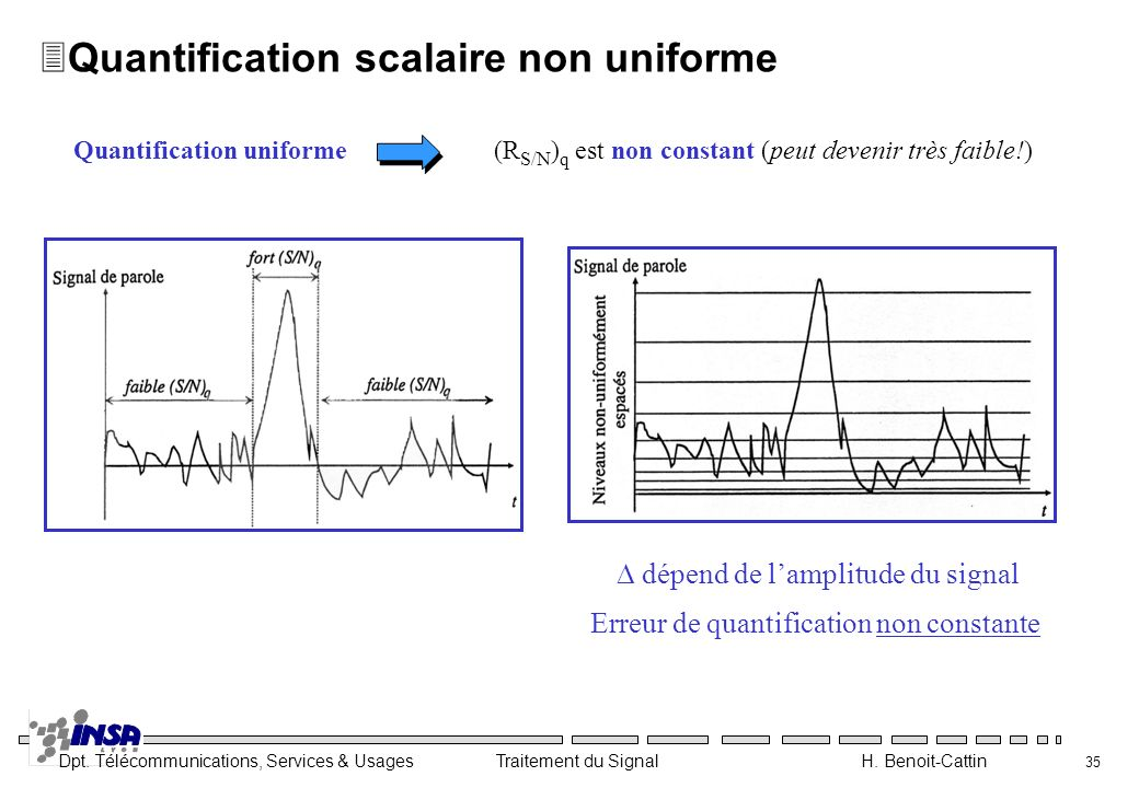 Quantification scalaire non uniforme