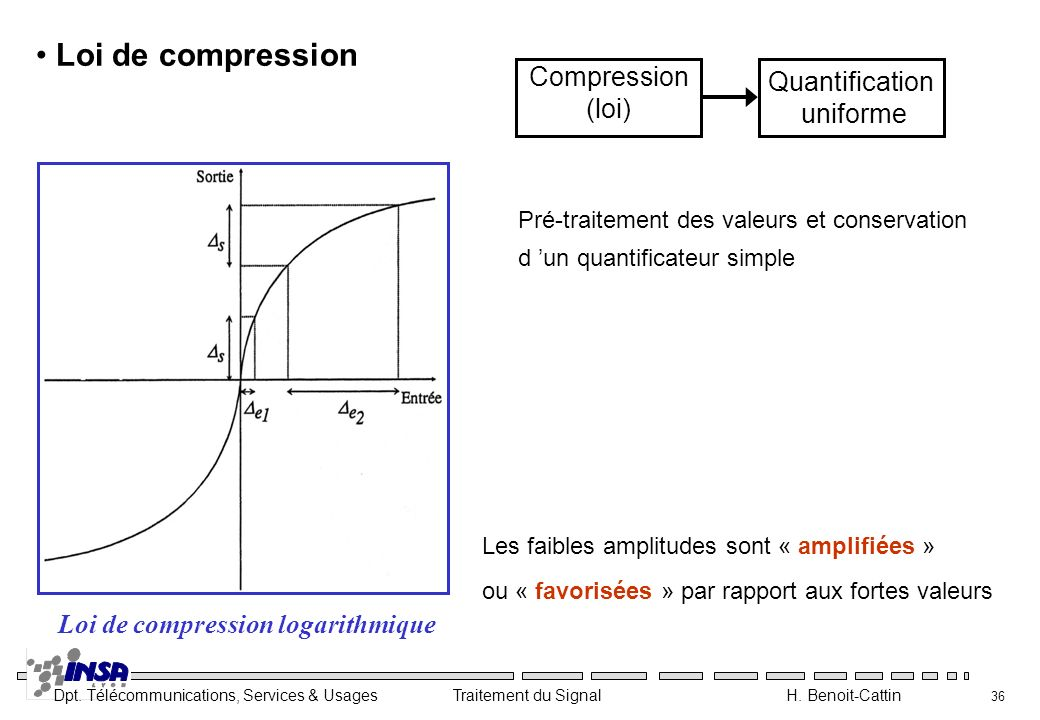 Loi de compression logarithmique