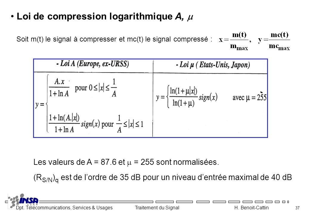 Loi de compression logarithmique A, m
