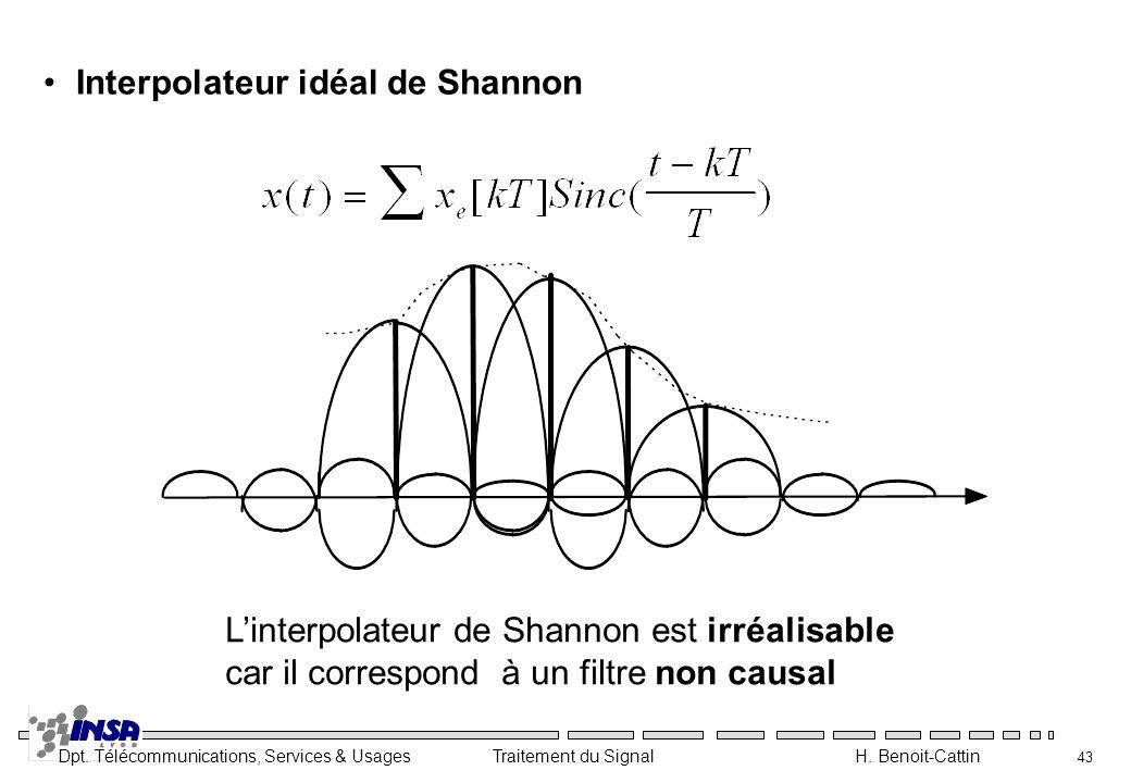 Interpolateur idéal de Shannon