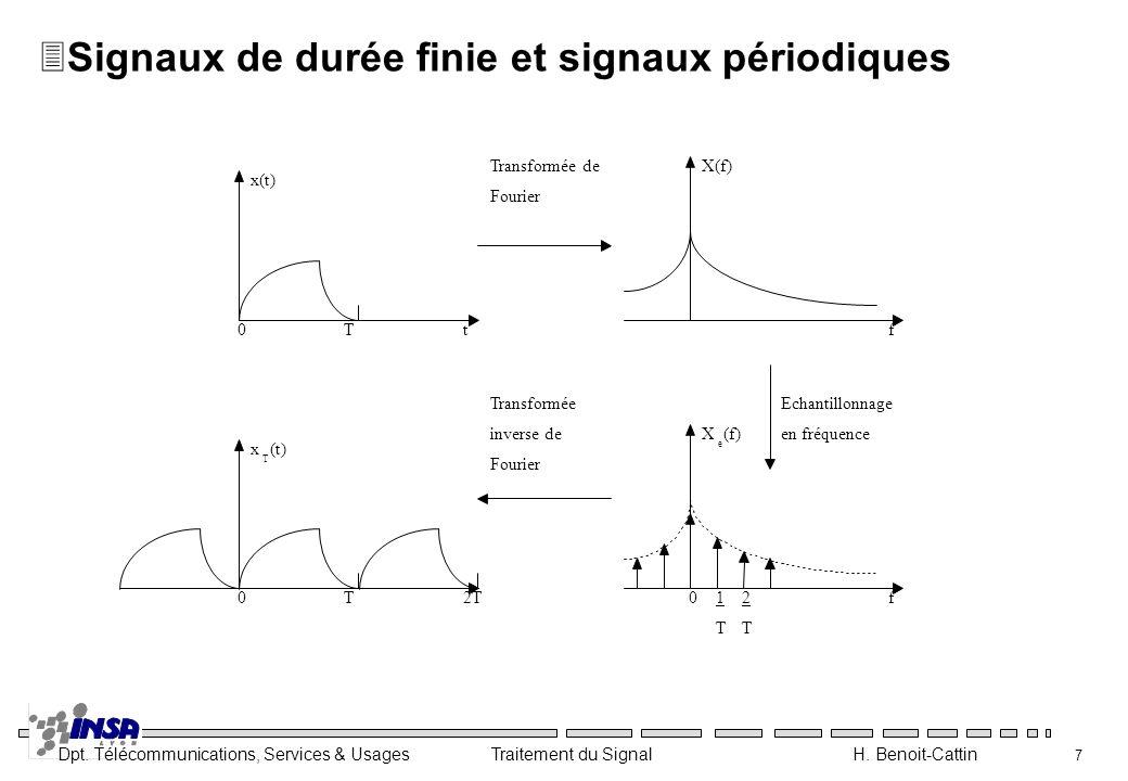 Signaux de durée finie et signaux périodiques